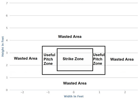 Waste pitches image
